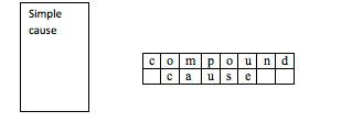 simple-cause